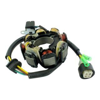 Kimpex ATV and UTV Stator 225185